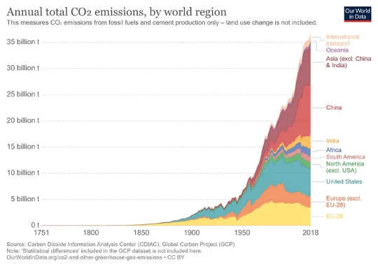 珍妮特·耶倫(Janet Yellen)擔任美國財政部長對氣候變化能做什麼