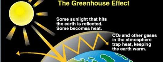 हमारे अन्य ग्रीनहाउस गैसों नहीं भूलना चाहिए
