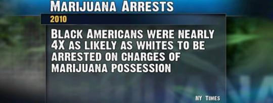 Un rapport de l'ACLU montre une disparité raciale massive dans les arrestations de marijuana