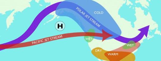 Titta på vädret för att veta klimatet