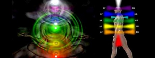 Chakra Meditation to Increase Your Energy Flow