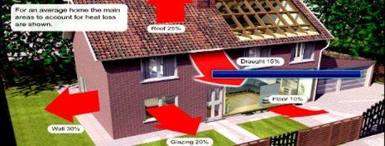 Energieffektivitet: Hur det kan spara dig massor av pengar