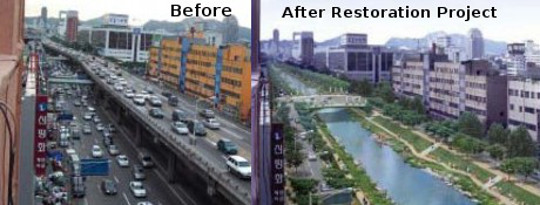 South Korea: River Restoration Project