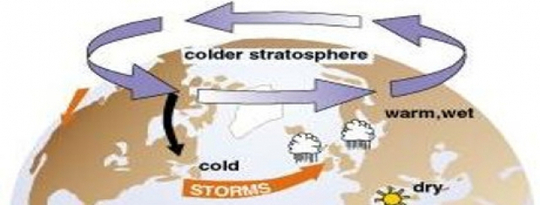 Weather Whiplash: Som Polar Vortex Bringer Deep Freeze, Er Extreme Weather Linked To Climate Change?