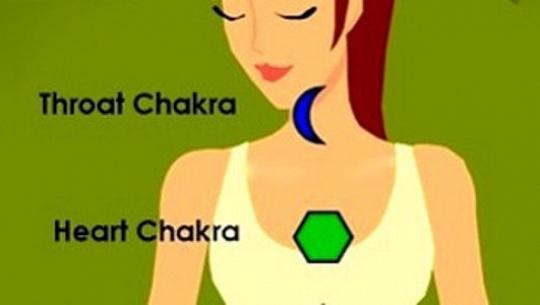 Öppna din halschakra: Stå i sannheten för ditt varelse