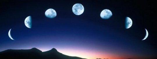 Månfaserna och deras inflytande